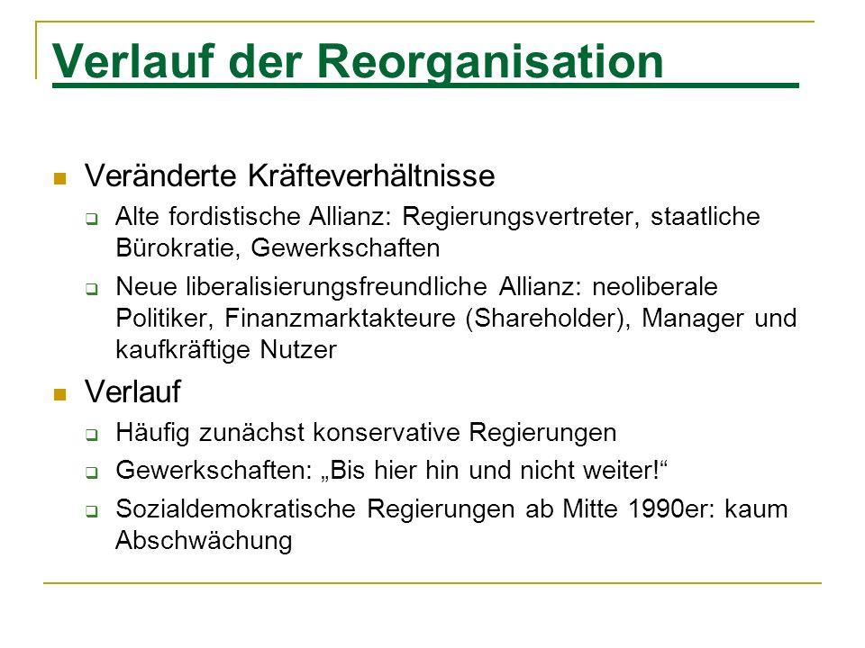 Verlauf der Reorganisation