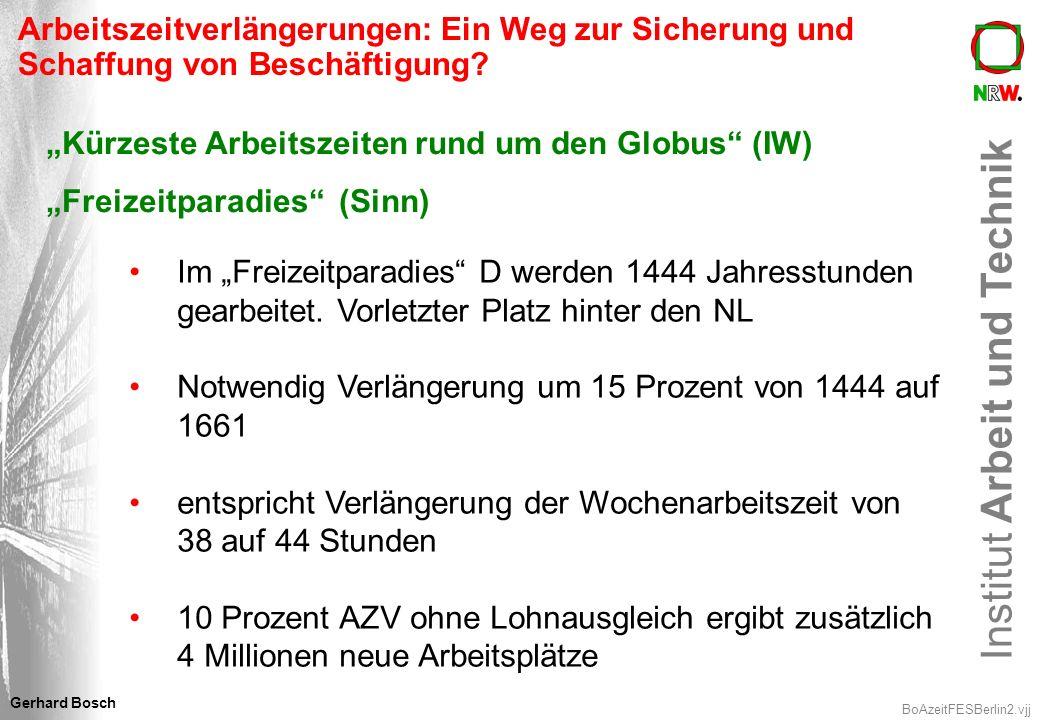 """""""Kürzeste Arbeitszeiten rund um den Globus (IW)"""