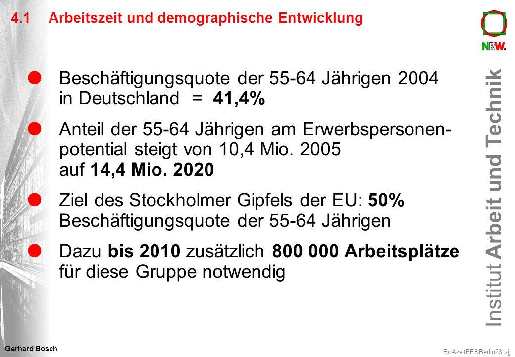 4.1 Arbeitszeit und demographische Entwicklung
