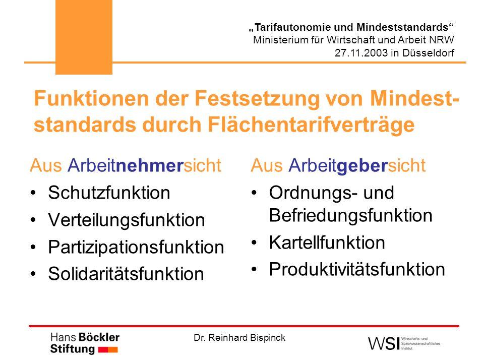 Funktionen der Festsetzung von Mindest-standards durch Flächentarifverträge