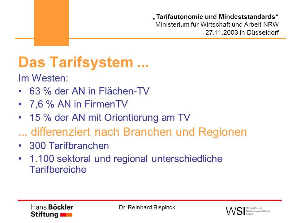 Das Tarifsystem ... ... differenziert nach Branchen und Regionen