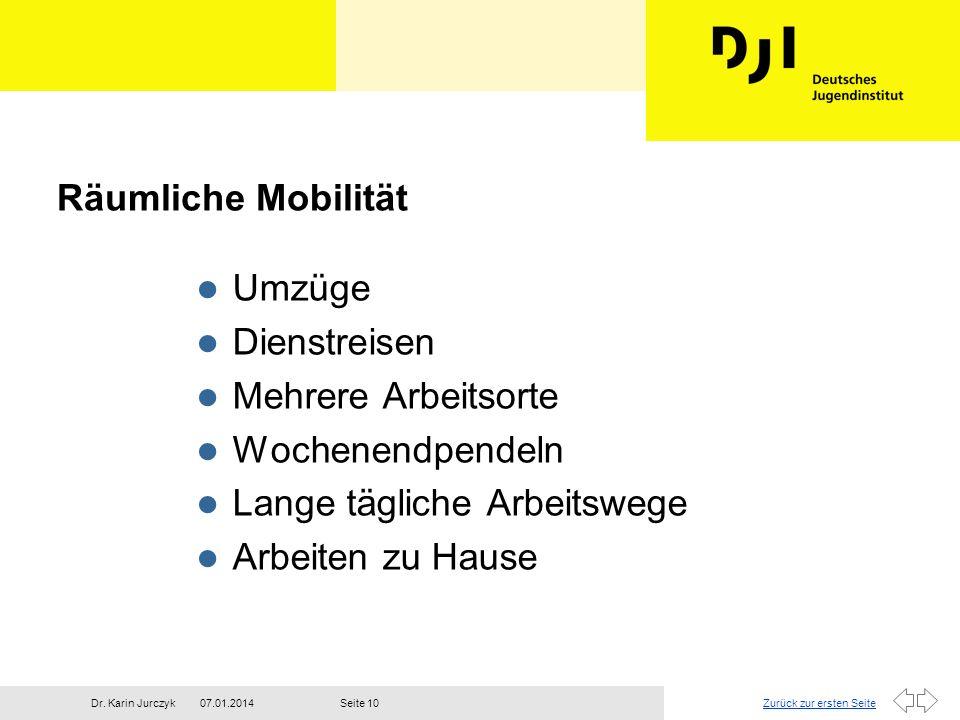 Räumliche Mobilität Umzüge. Dienstreisen. Mehrere Arbeitsorte. Wochenendpendeln. Lange tägliche Arbeitswege.