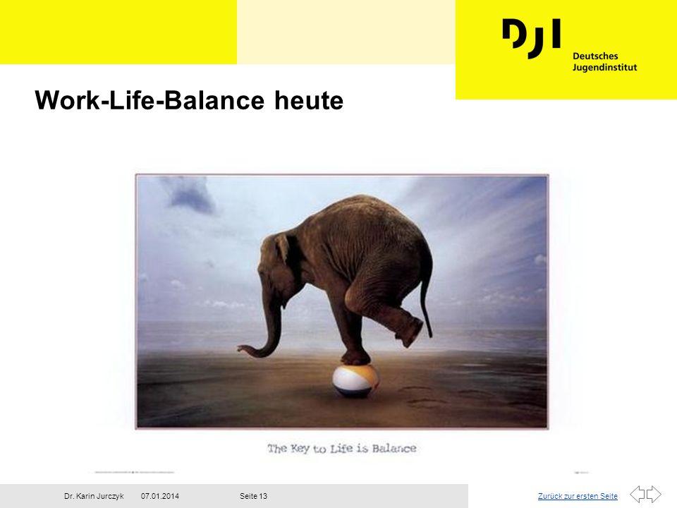 Work-Life-Balance heute