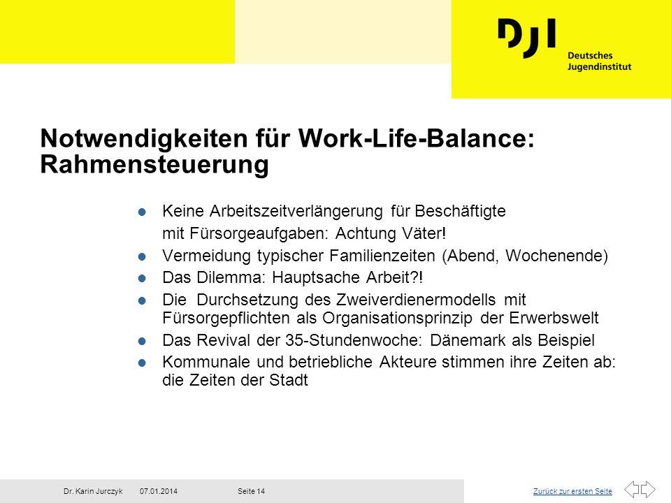 Notwendigkeiten für Work-Life-Balance: Rahmensteuerung