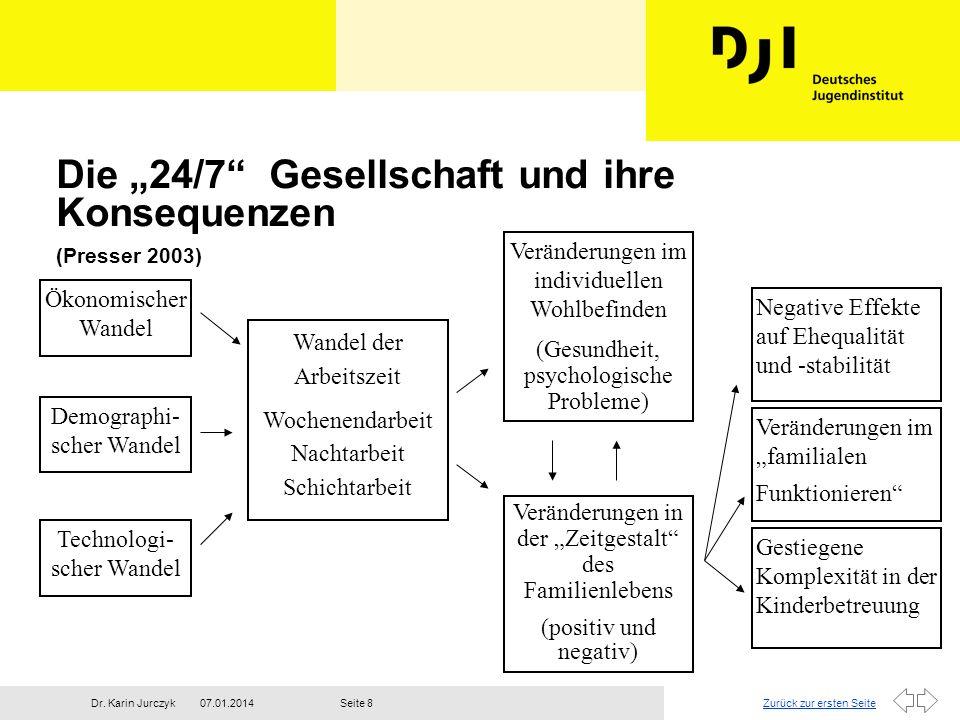 """Die """"24/7 Gesellschaft und ihre Konsequenzen (Presser 2003)"""