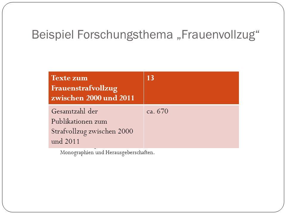 """Beispiel Forschungsthema """"Frauenvollzug"""
