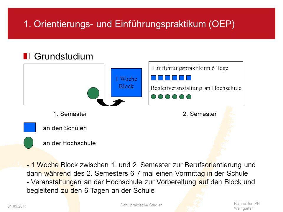 1. Orientierungs- und Einführungspraktikum (OEP)
