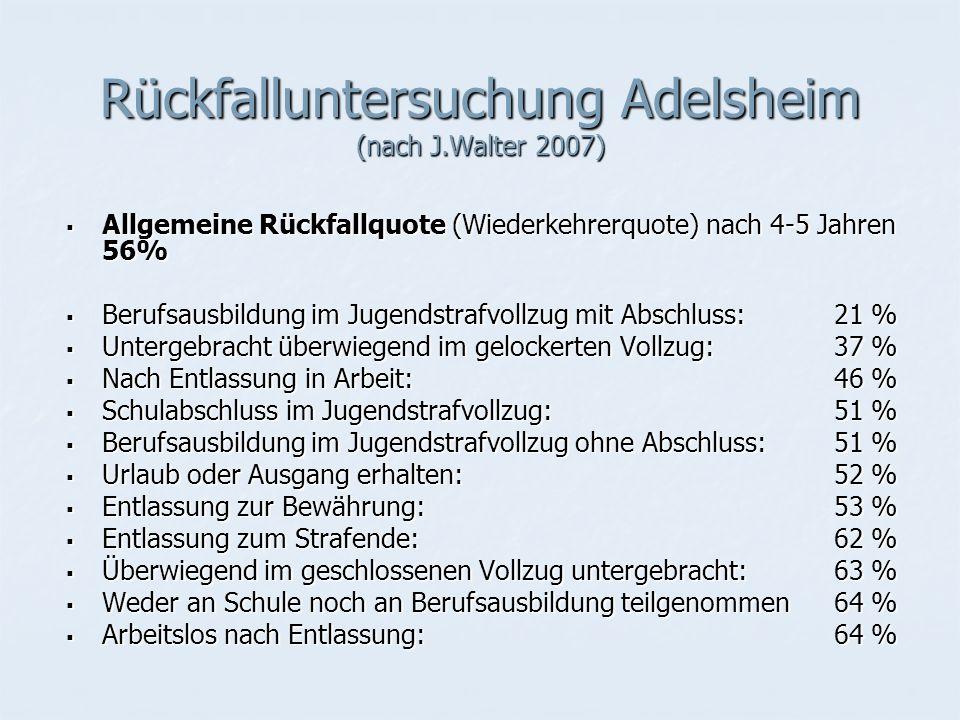 Rückfalluntersuchung Adelsheim (nach J.Walter 2007)