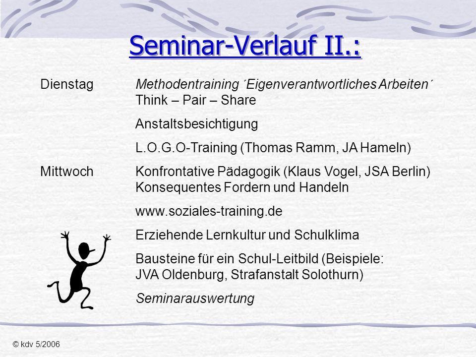 Seminar-Verlauf II.: Dienstag Methodentraining ´Eigenverantwortliches Arbeiten´ Think – Pair – Share.