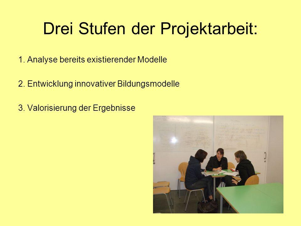 Drei Stufen der Projektarbeit: