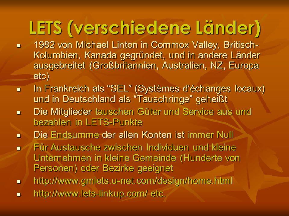 LETS (verschiedene Länder)