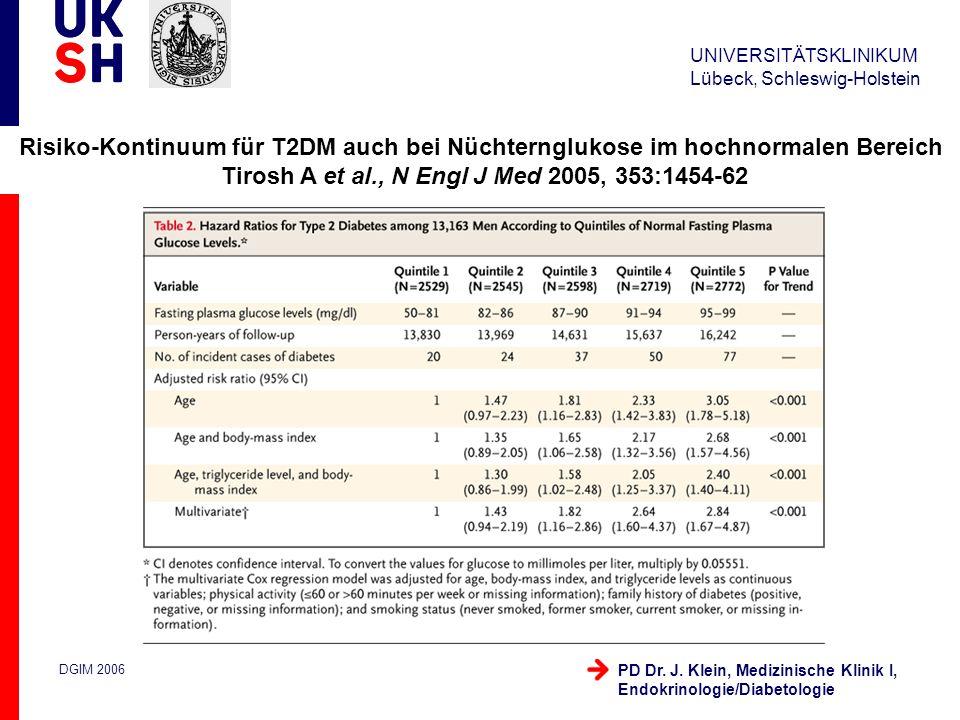 Tirosh A et al., N Engl J Med 2005, 353:1454-62