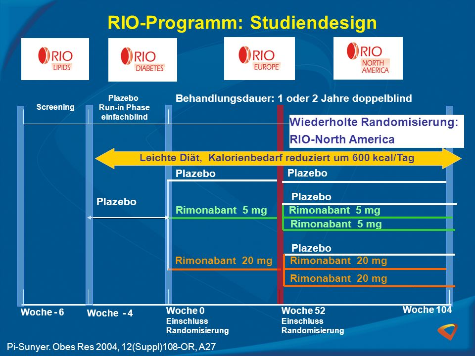 RIO-Programm: Studiendesign