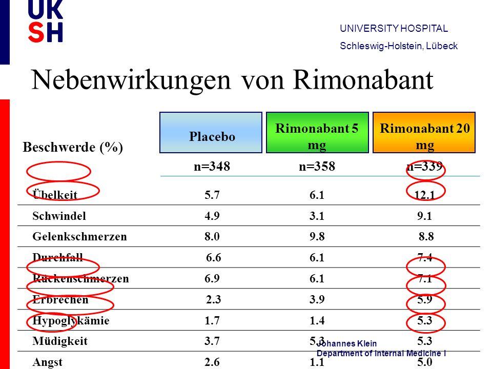Nebenwirkungen von Rimonabant