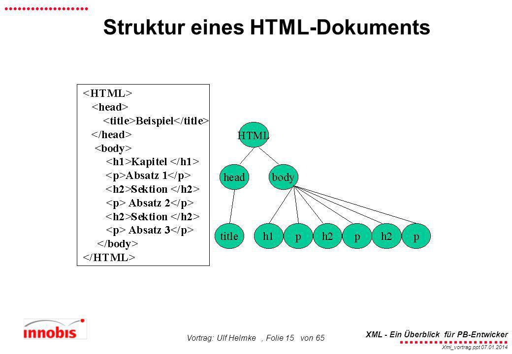 Struktur eines HTML-Dokuments