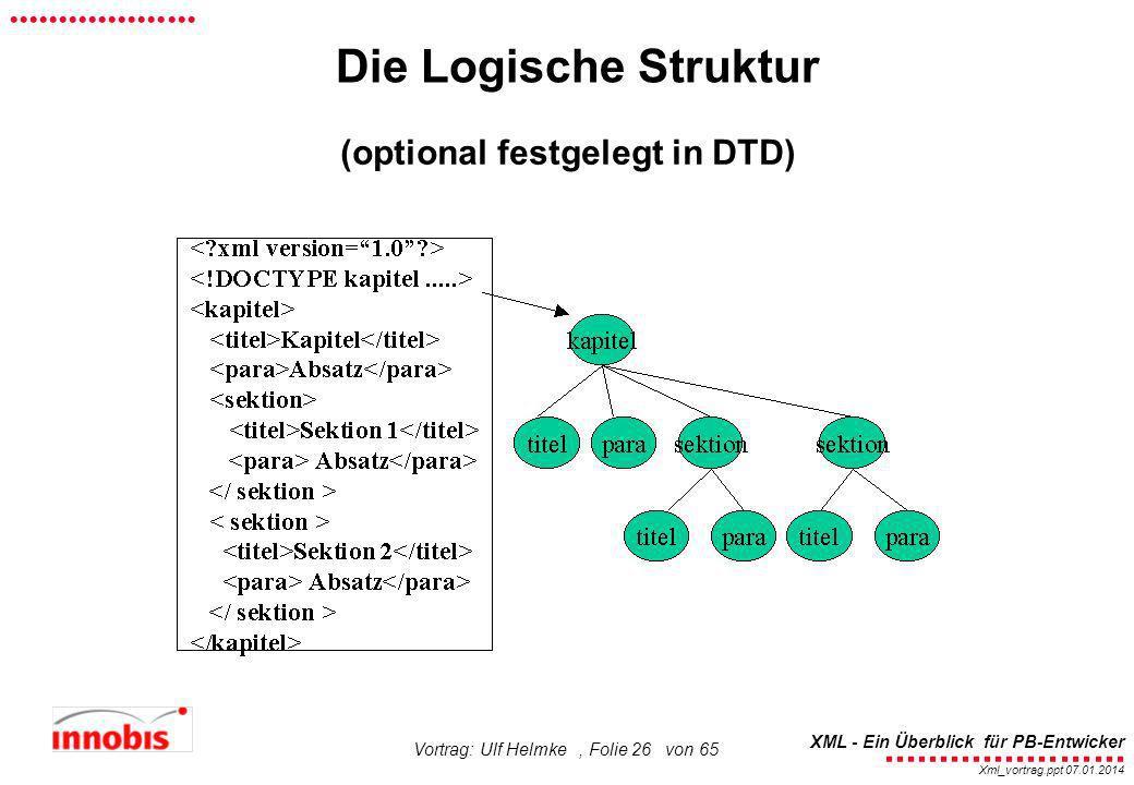 Die Logische Struktur (optional festgelegt in DTD)