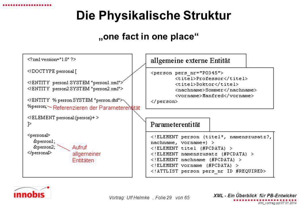 Die Physikalische Struktur