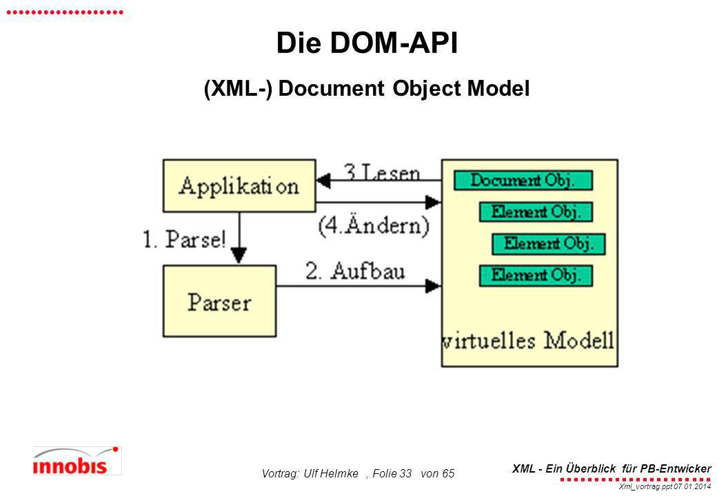 Die DOM-API (XML-) Document Object Model