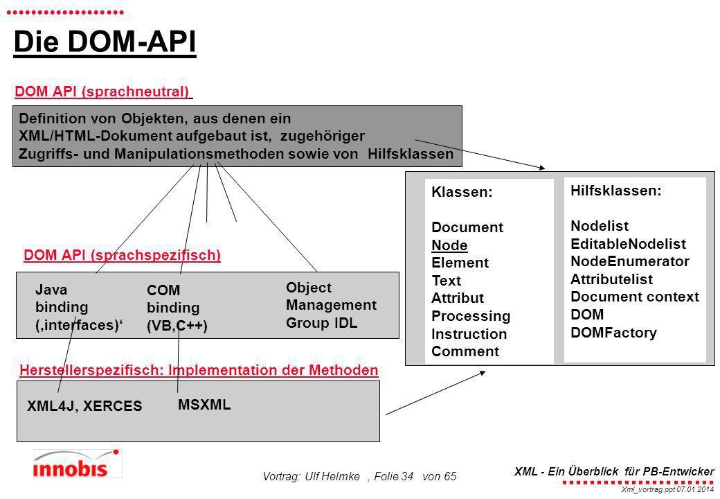 Die DOM-API DOM API (sprachneutral)