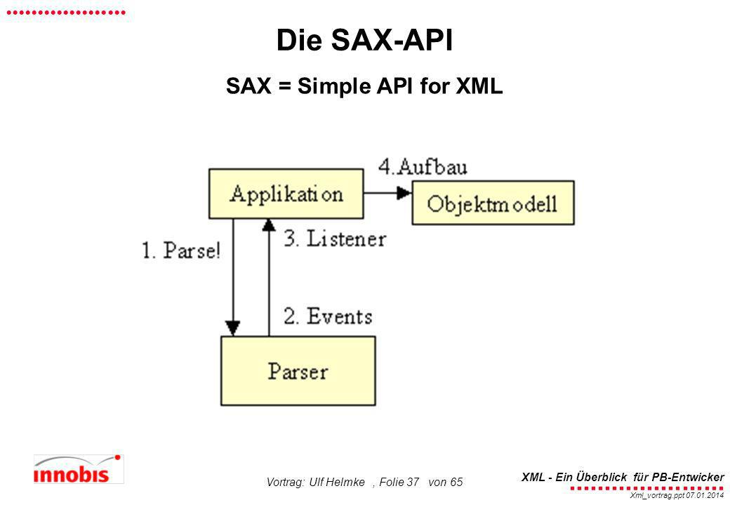 Die SAX-API SAX = Simple API for XML