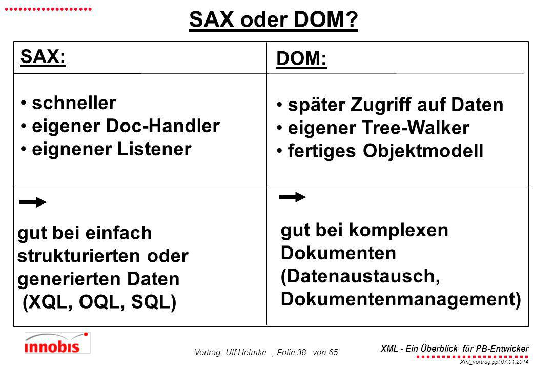 SAX oder DOM SAX: DOM: schneller später Zugriff auf Daten
