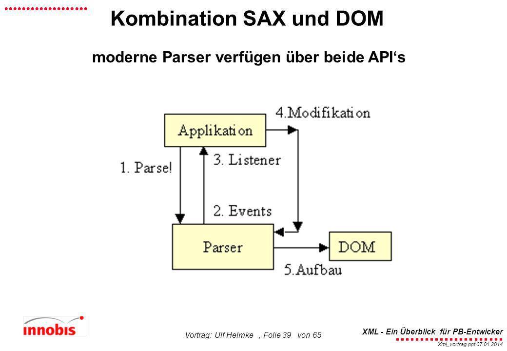 Kombination SAX und DOM