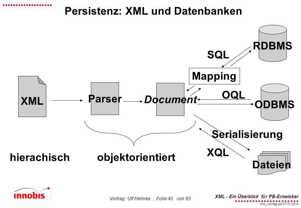 Persistenz: XML und Datenbanken