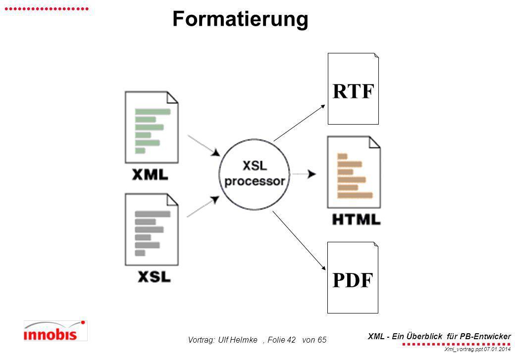 Formatierung RTF PDF