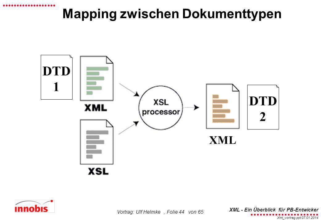 Mapping zwischen Dokumenttypen