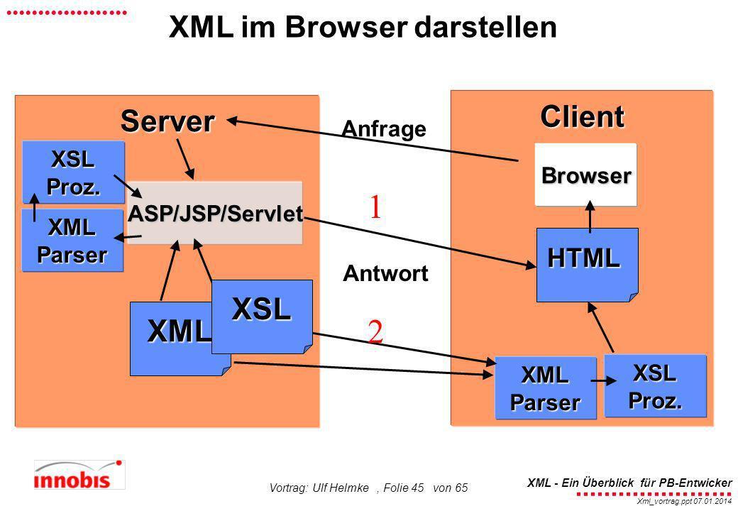1 2 XML im Browser darstellen Client Server XSL XML HTML Anfrage XSL