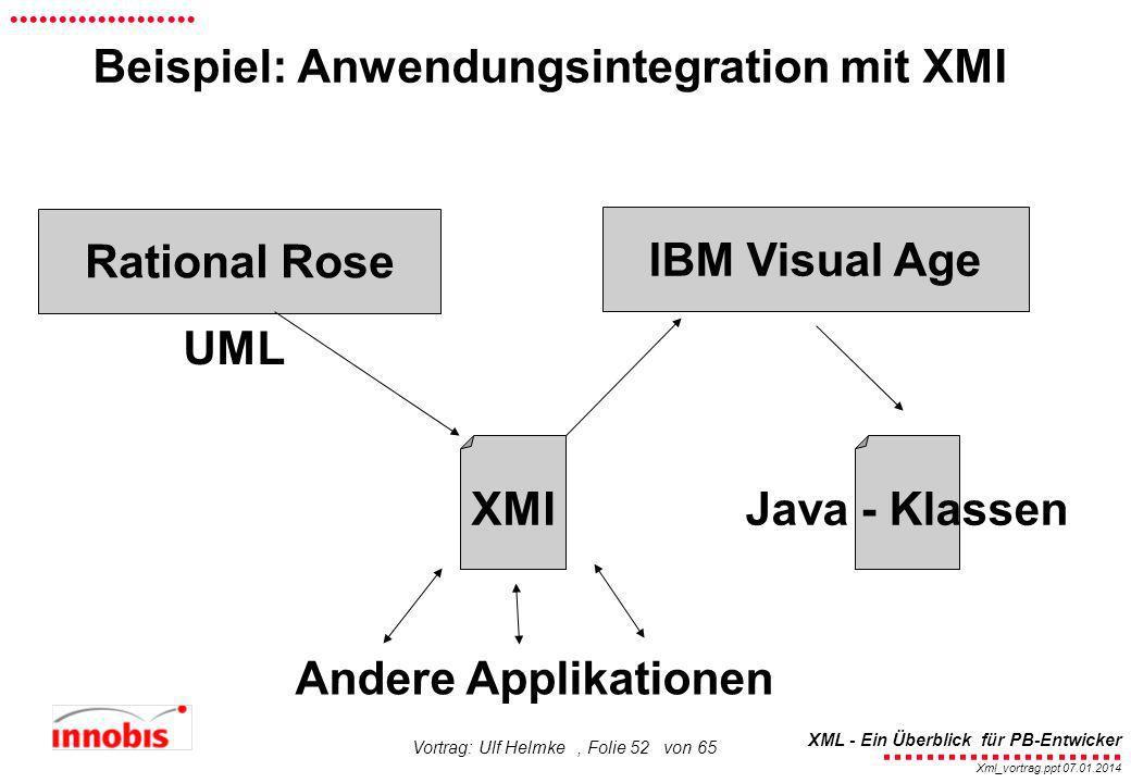 Beispiel: Anwendungsintegration mit XMI