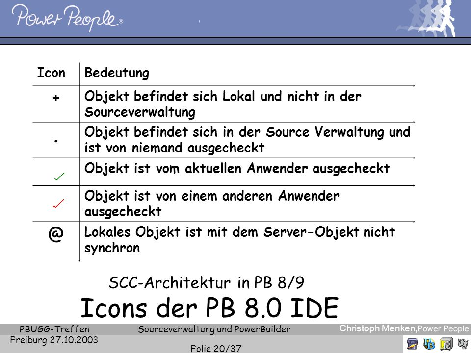 SCC-Architektur in PB 8/9 Icons der PB 8.0 IDE