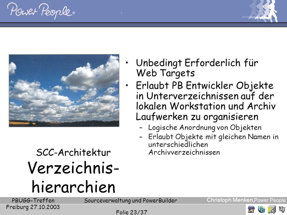 SCC-Architektur Verzeichnis-hierarchien