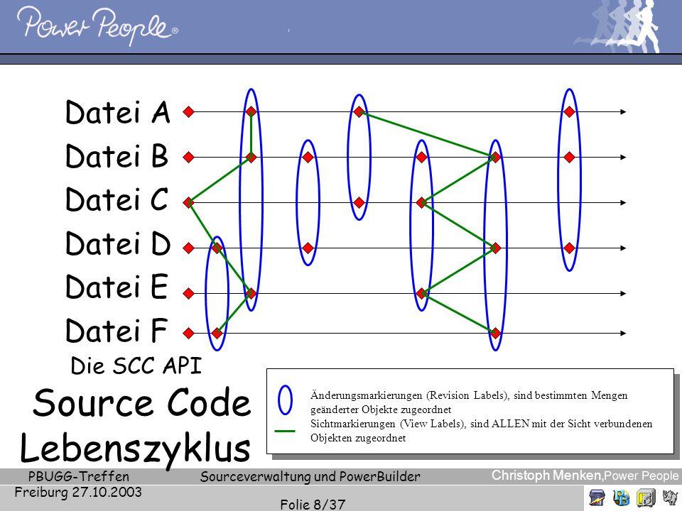 Die SCC API Source Code Lebenszyklus