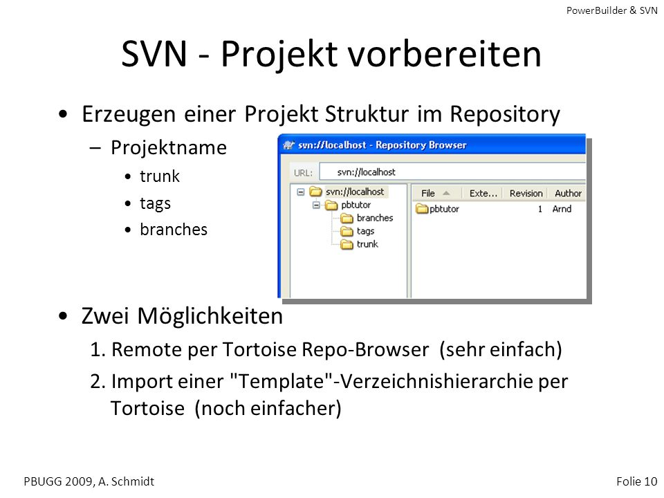 SVN - Projekt vorbereiten