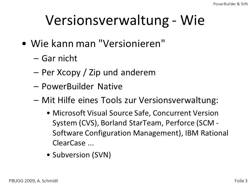 Versionsverwaltung - Wie
