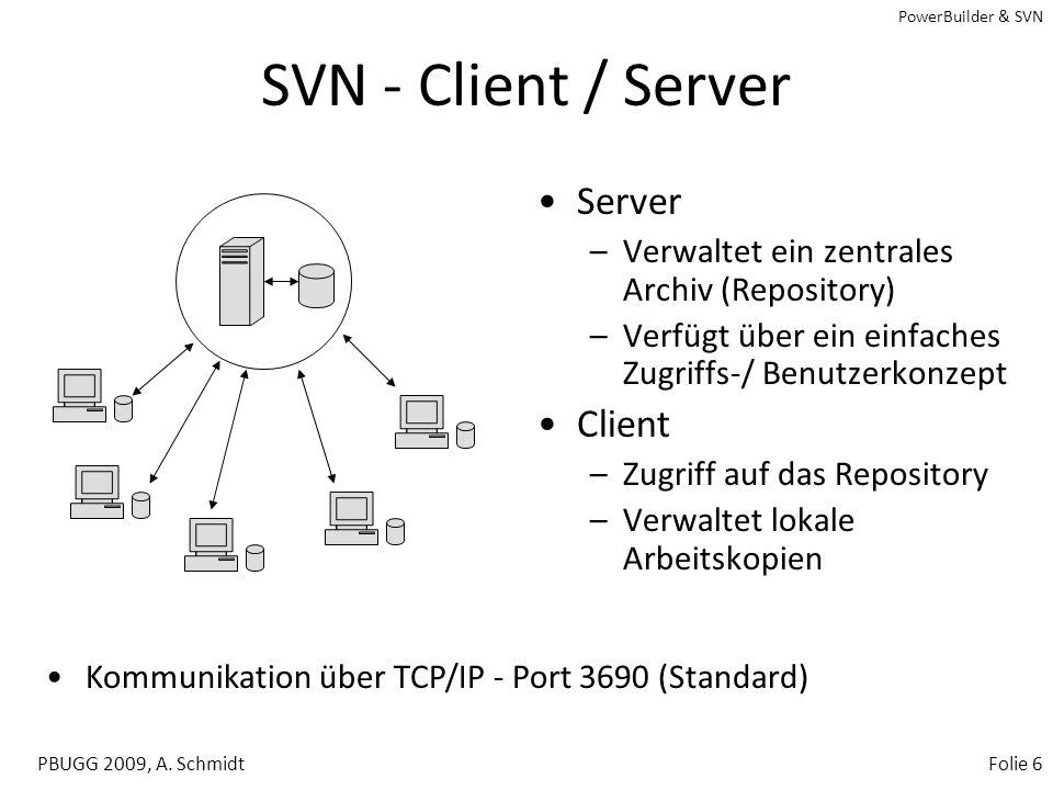 SVN - Client / Server Server Client