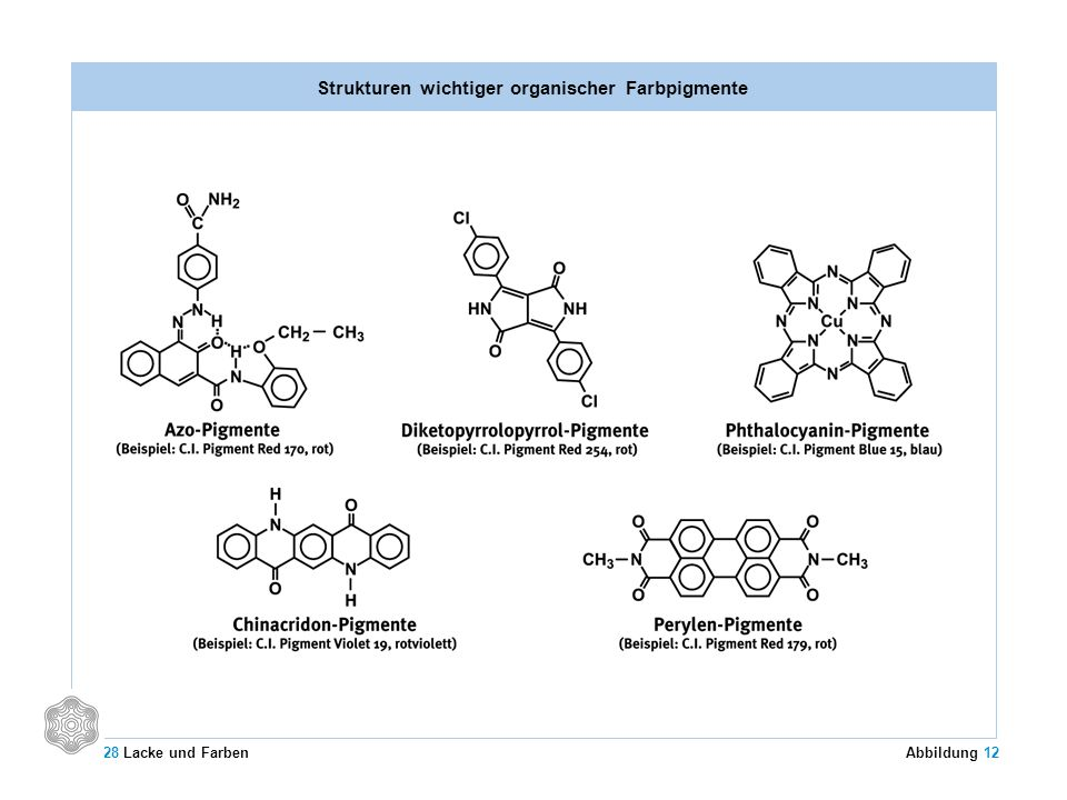 Strukturen wichtiger organischer Farbpigmente