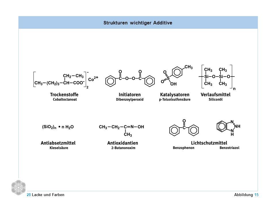 Strukturen wichtiger Additive