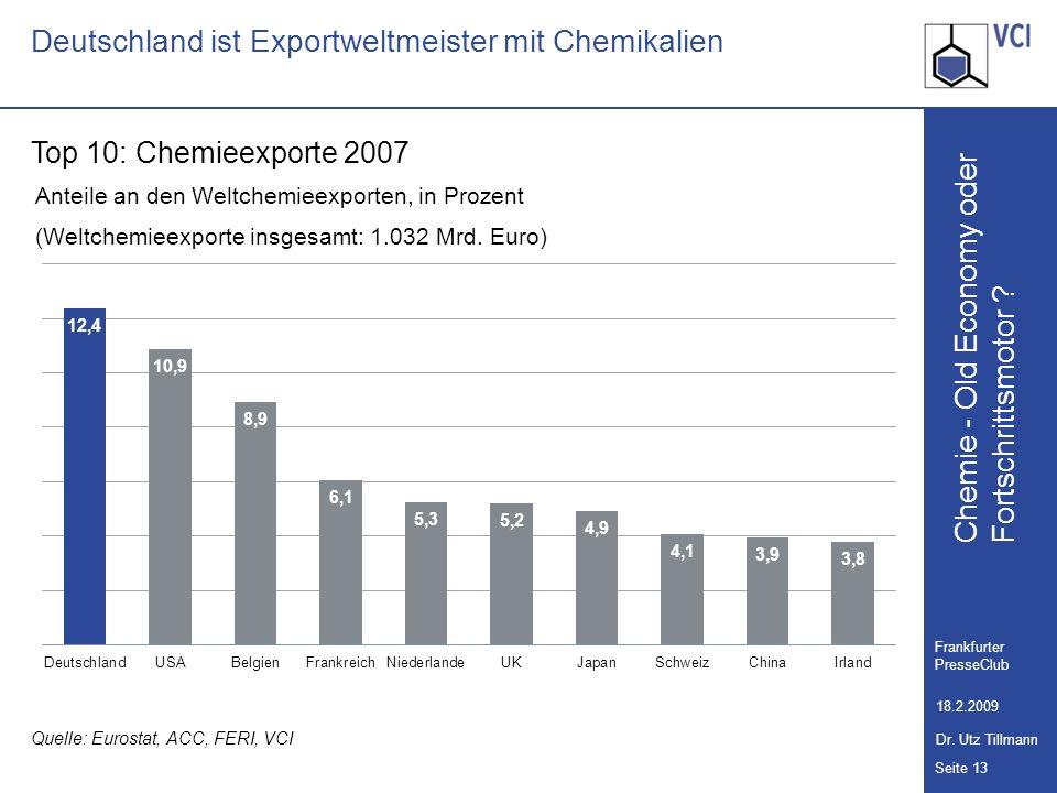 Deutschland ist Exportweltmeister mit Chemikalien