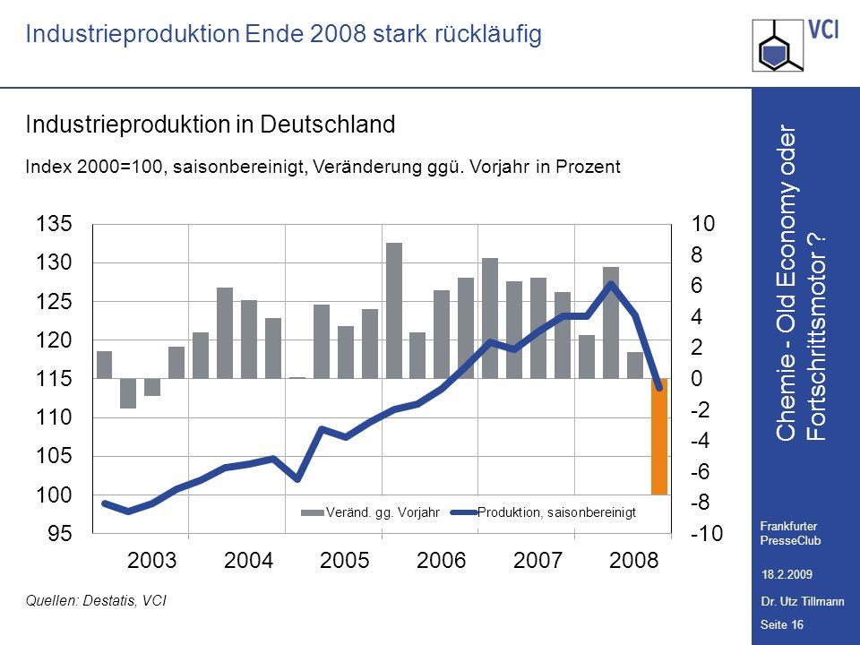 Industrieproduktion Ende 2008 stark rückläufig