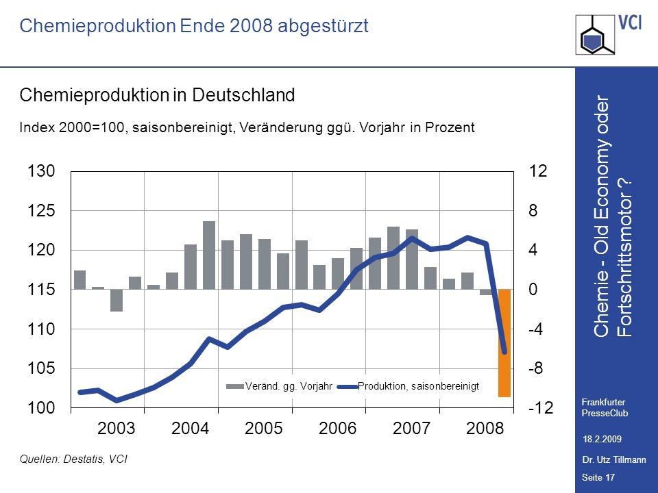 Chemieproduktion Ende 2008 abgestürzt