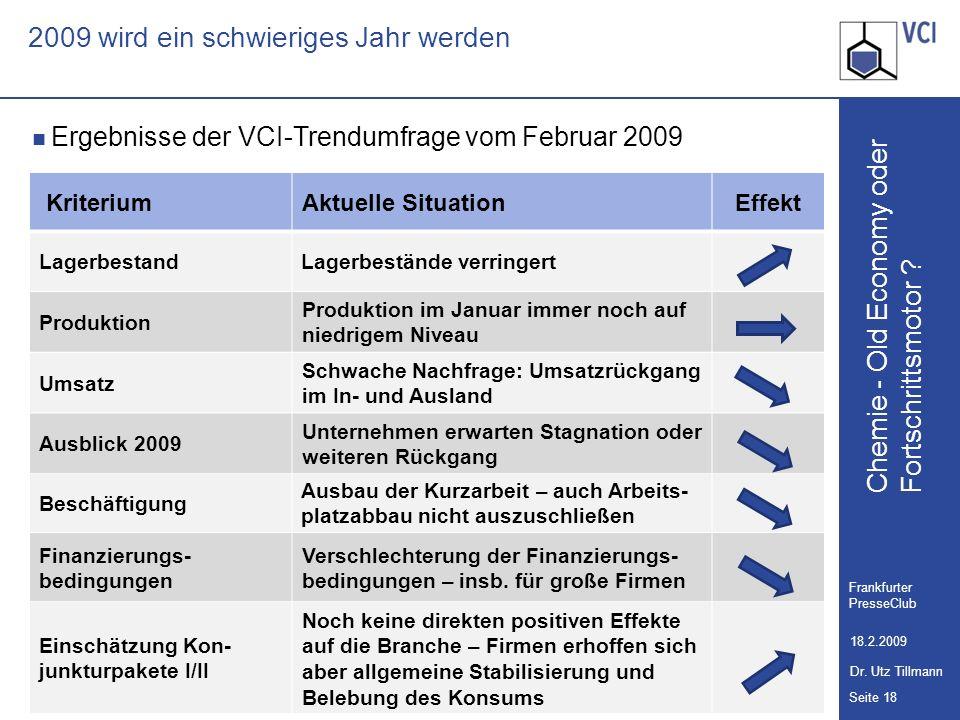 2009 wird ein schwieriges Jahr werden
