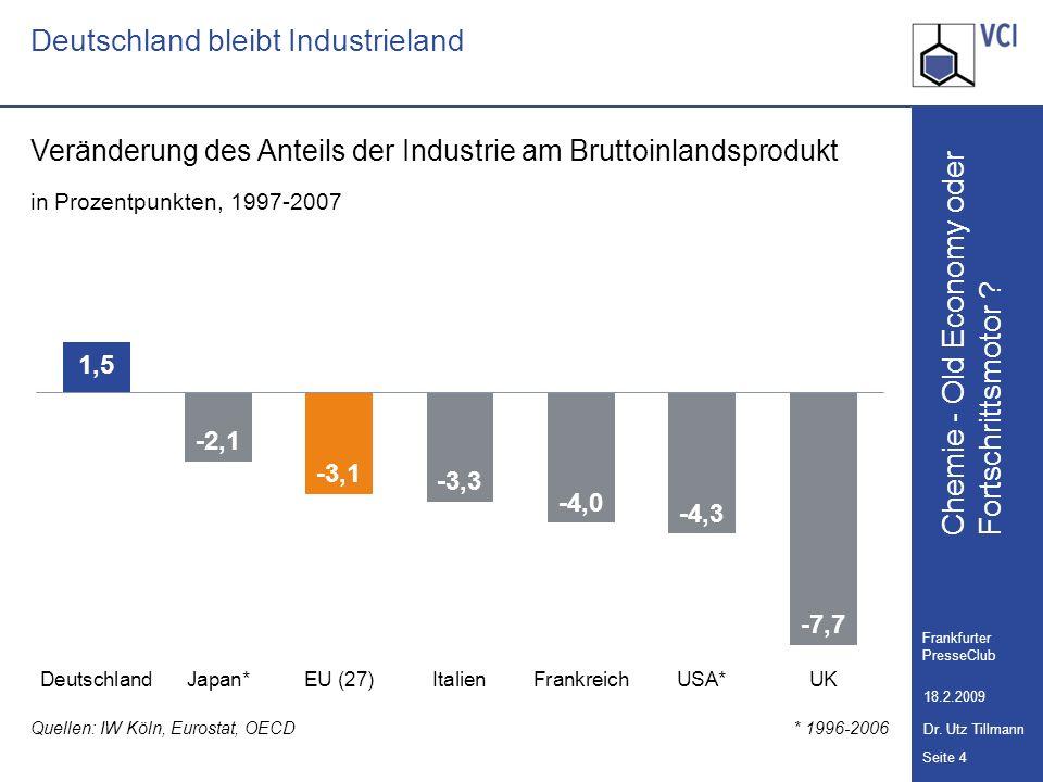 Deutschland bleibt Industrieland