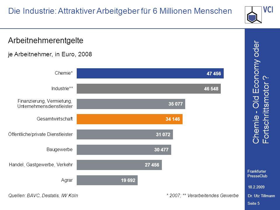 Die Industrie: Attraktiver Arbeitgeber für 6 Millionen Menschen