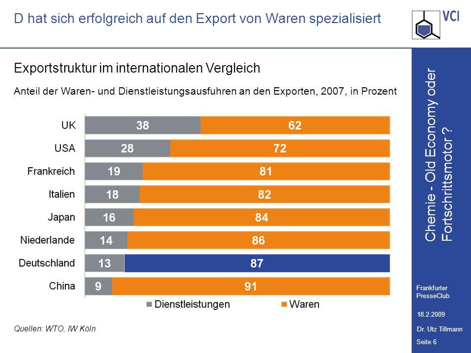 D hat sich erfolgreich auf den Export von Waren spezialisiert