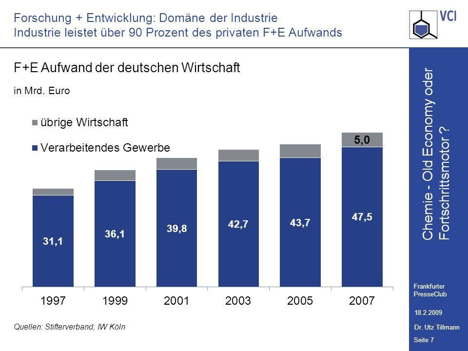 F+E Aufwand der deutschen Wirtschaft