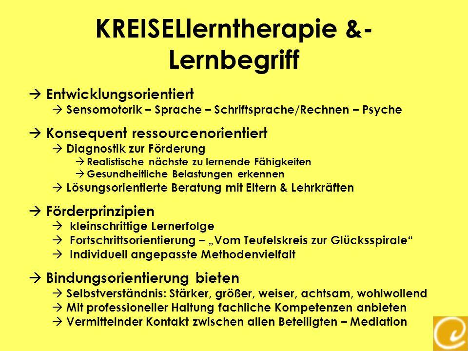 KREISELlerntherapie &- Lernbegriff