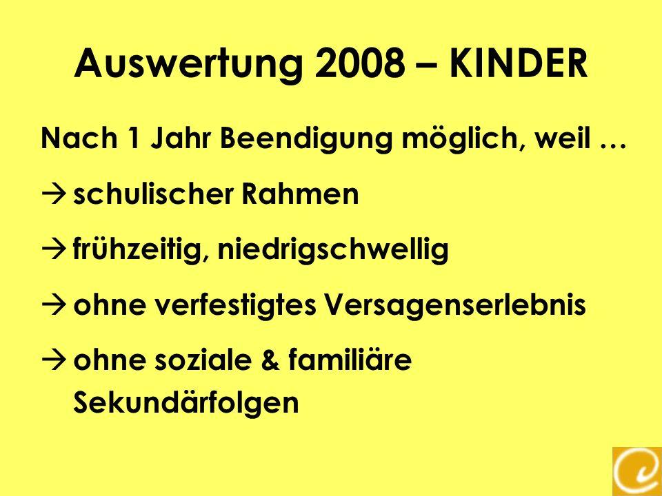 Auswertung 2008 – KINDER Nach 1 Jahr Beendigung möglich, weil …