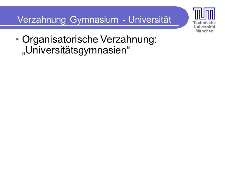 """Organisatorische Verzahnung: """"Universitätsgymnasien"""